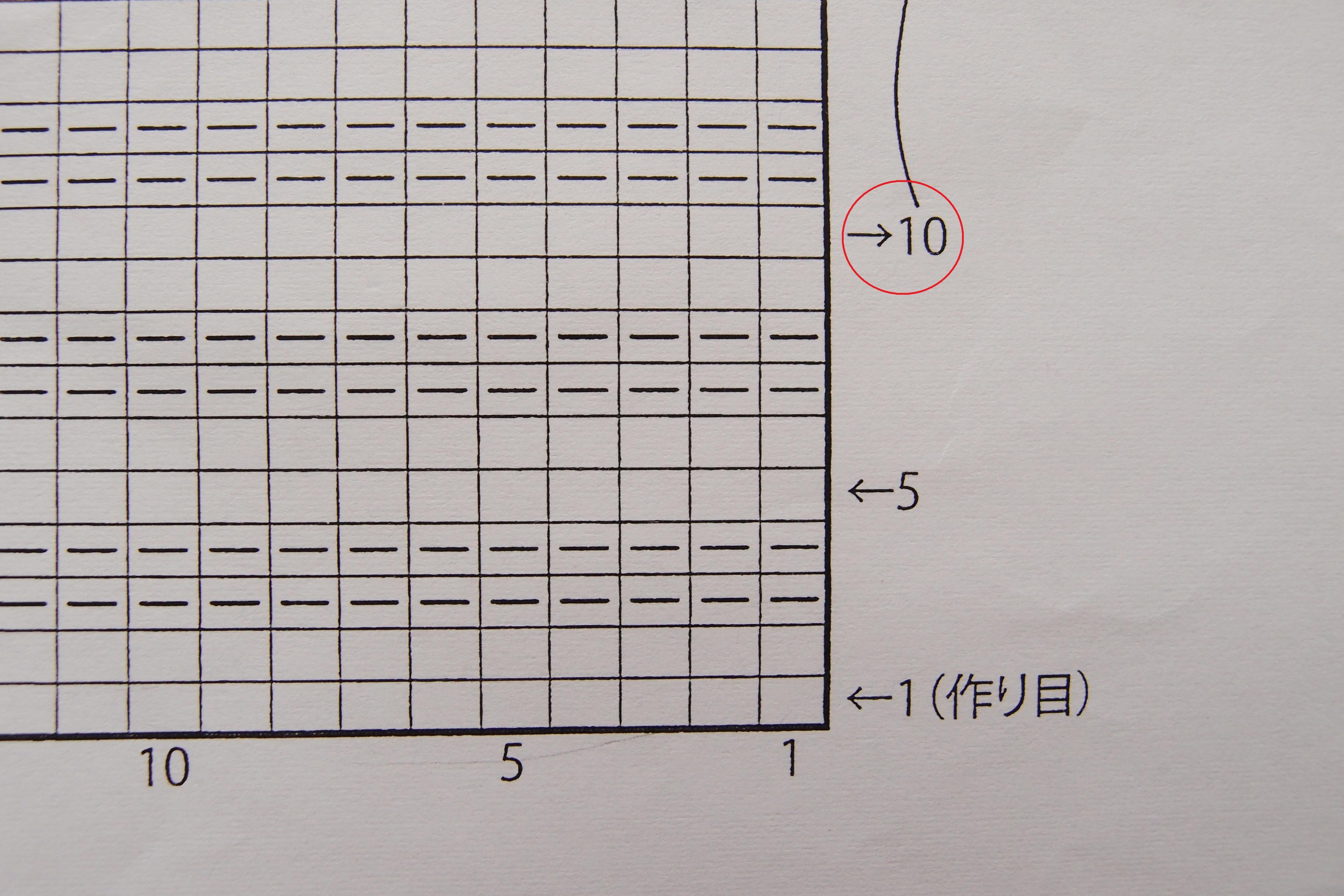編み図の読み方。トラップに引っ掛かりそうでしたw